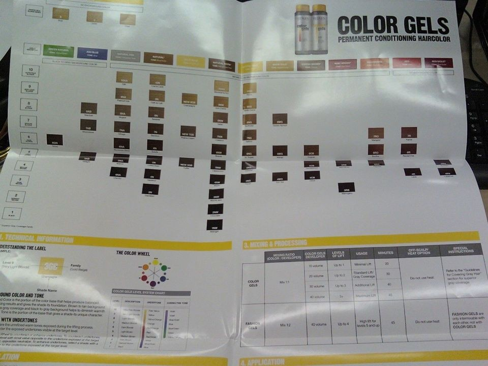 Chart 9 99 Redken Shades Eq Liquid Hair Color