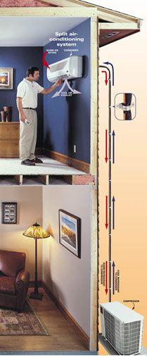 22 9000 BTU Ductless Mini Split Air Conditioner 688057347608